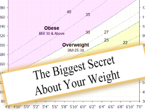 Weight Secret Button